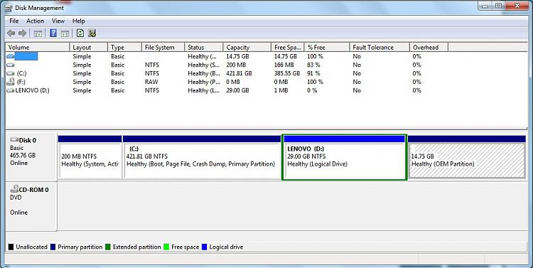 Delete backup on D:-snipper.jpg