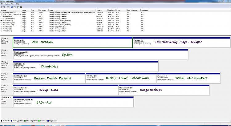 Testing my image backup?-disks.jpg
