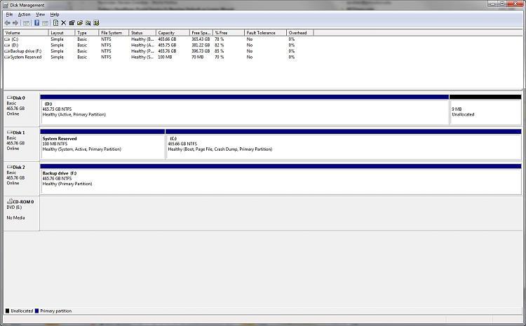 Backup Error code: 0x81000019-print-screen-w7-form-2011-09-05.jpg