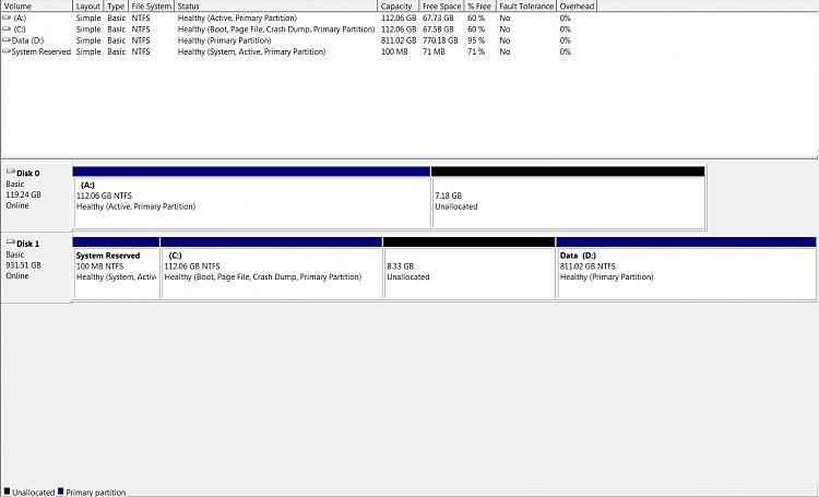 "Cloning C: to mSATA - ""Set active""?-2014-07-08-06_07_46-computer-management.jpg"