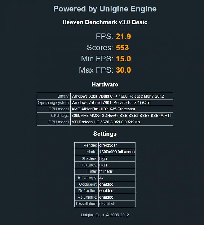 Show us your Unigine Heaven benchmark scores!-captureunigine.png