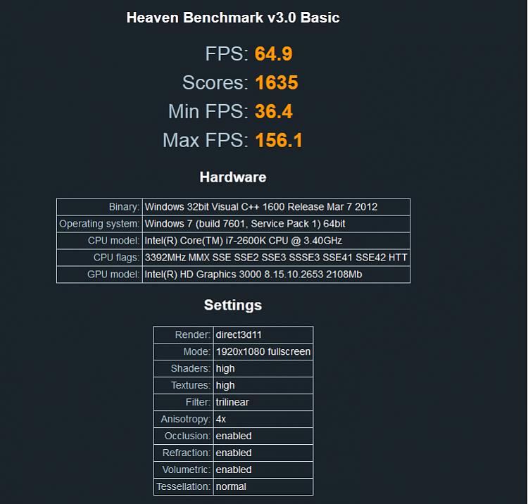 Show us your Unigine Heaven benchmark scores!-untitled.png
