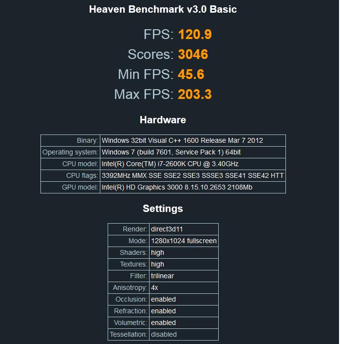 Show us your Unigine Heaven benchmark scores!-untitled2.png