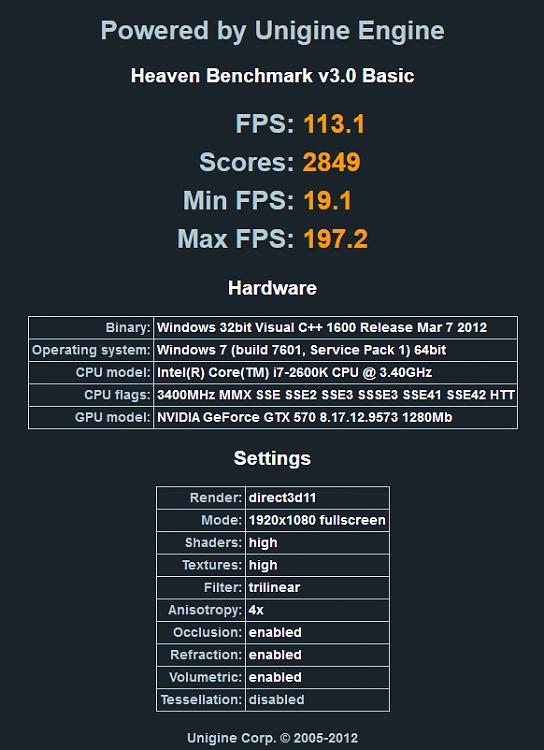 Show us your Unigine Heaven benchmark scores!-unigine_1920x1080-full.png