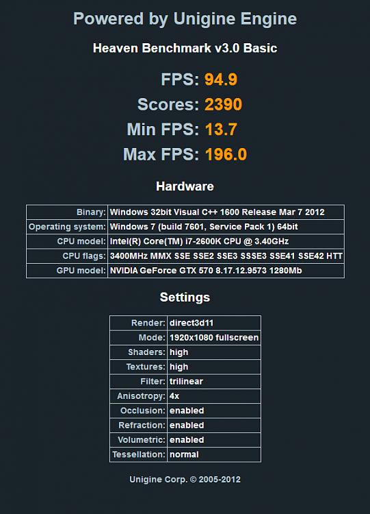 Show us your Unigine Heaven benchmark scores!-unigine_1920x1080-w-tessellation.png