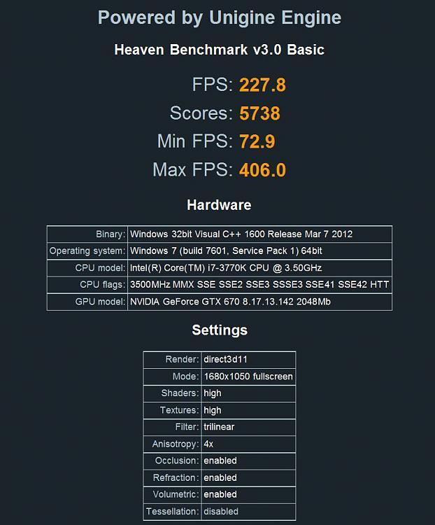 Show us your Unigine Heaven benchmark scores!-1680x105default.jpg