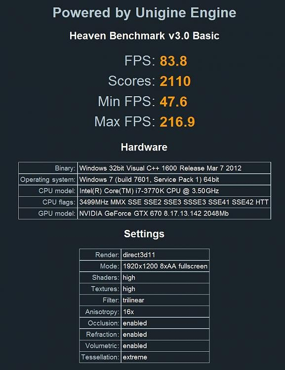 Show us your Unigine Heaven benchmark scores!-heaven-1920x1200max.jpg