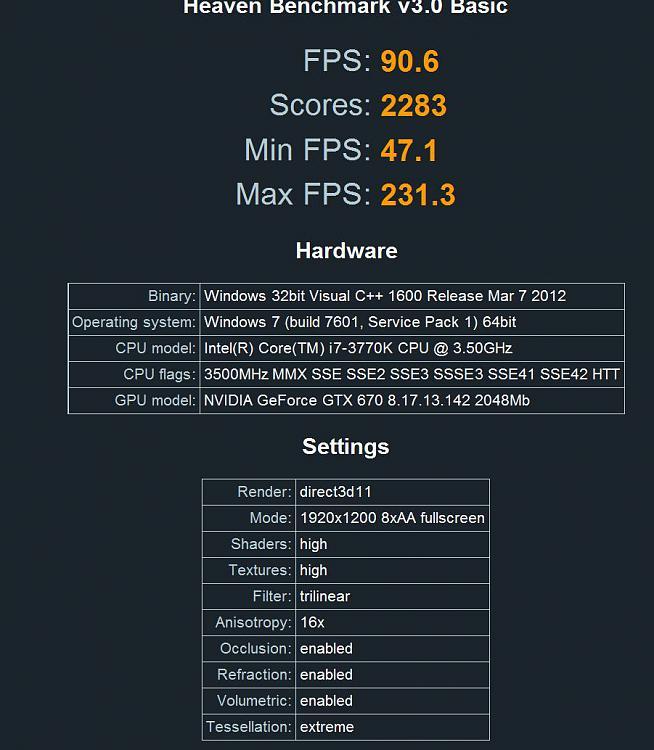 Show us your Unigine Heaven benchmark scores!-90-offset-435-max-1266-1279-3506.jpg