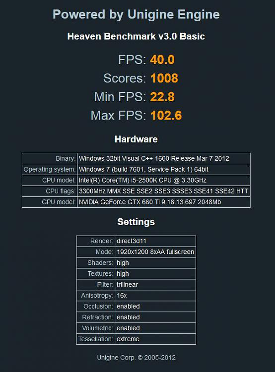 Show us your Unigine Heaven benchmark scores!-capture.jpg