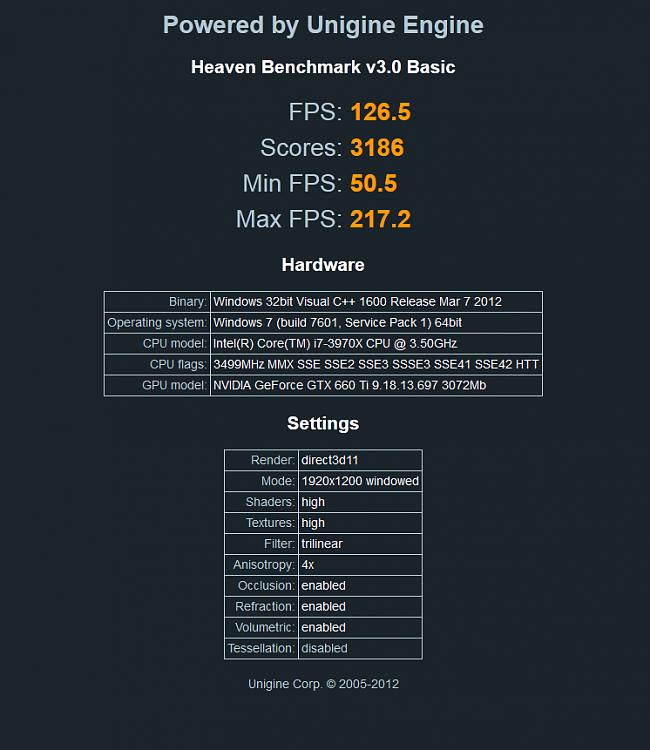 Show us your Unigine Heaven benchmark scores!-scoresli.png