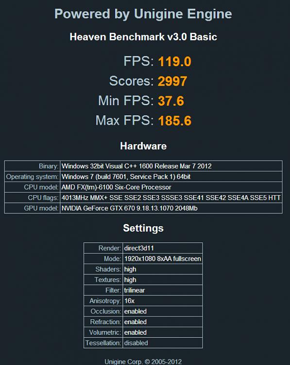 Show us your Unigine Heaven benchmark scores!-unigine-max-no-tesselation.png