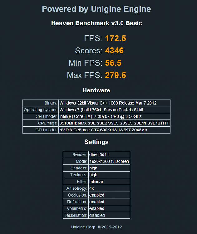 Show us your Unigine Heaven benchmark scores!-unigine-heaven-results.png