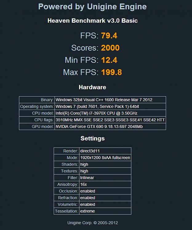 Show us your Unigine Heaven benchmark scores!-unigine-heaven-results-max.png