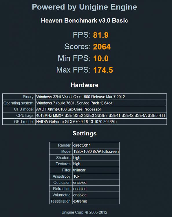 Show us your Unigine Heaven benchmark scores!-unigine-maxed.png