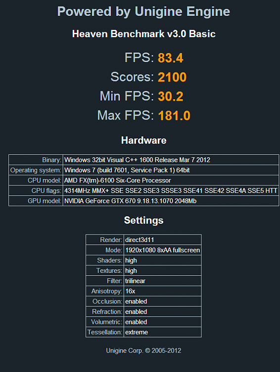 Show us your Unigine Heaven benchmark scores!-unigine-maxed-cpu-4.3.png