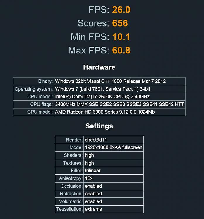 Show us your Unigine Heaven benchmark scores!-ungine-3.0.jpg