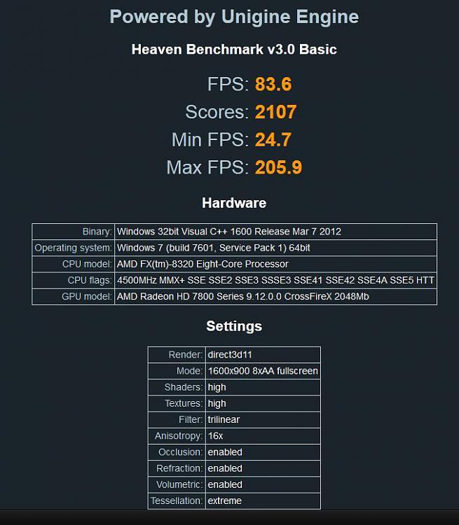 Show us your Unigine Heaven benchmark scores!-heaven.jpg