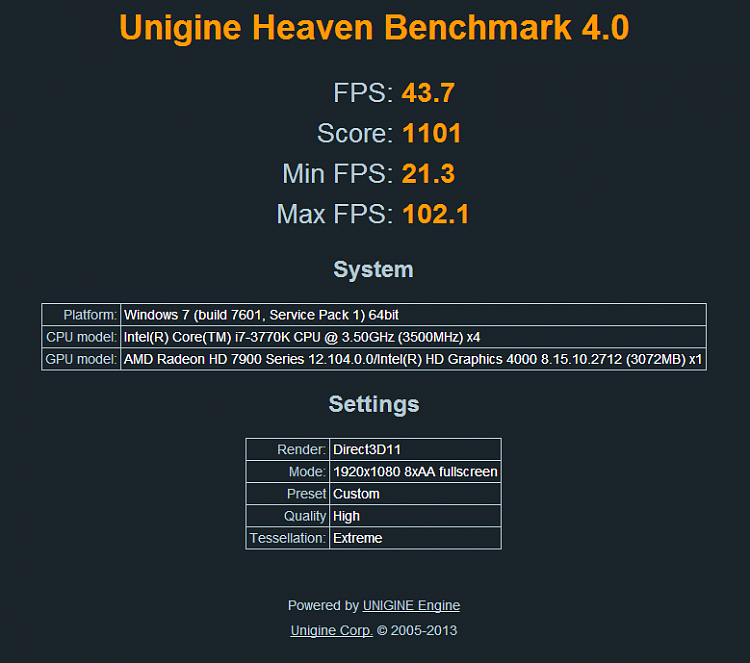 Show us your Unigine Heaven benchmark scores!-heaven4.png