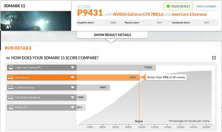 Post your 3DMARK11 Scores-3dmark-11-gtx-780-pt1.png
