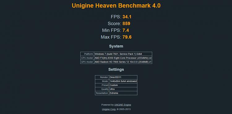Show us your Unigine Heaven benchmark scores!-unigine.png