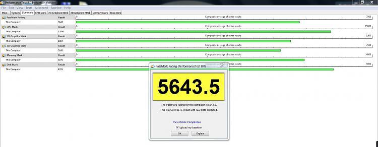 What's your Passmark Performance Test Score-pmark-2.jpg