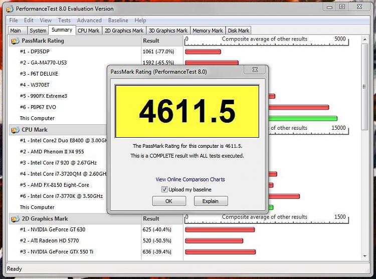 What's your Passmark Performance Test Score-passtest.jpg