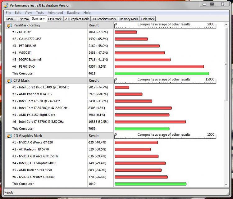 What's your Passmark Performance Test Score-passtest-2.jpg
