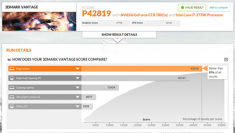Show us your 3D Mark Vantage Benchmark scores-vantagestock.png