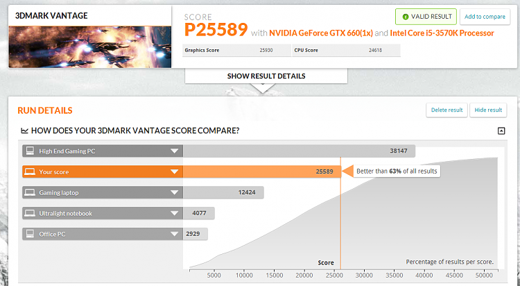 Show us your 3D Mark Vantage Benchmark scores-3dmark-vantage.png