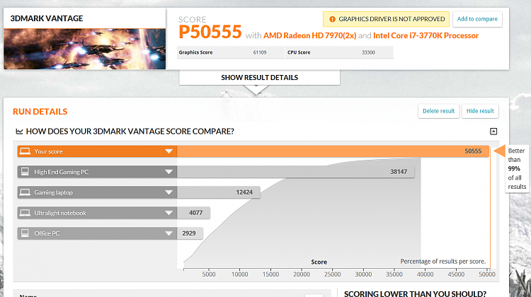 Show us your 3D Mark Vantage Benchmark scores-solar.png