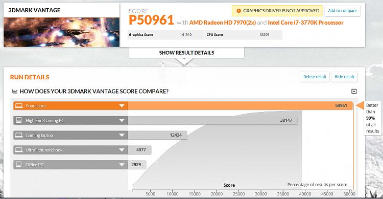 Show us your 3D Mark Vantage Benchmark scores-solar1.png