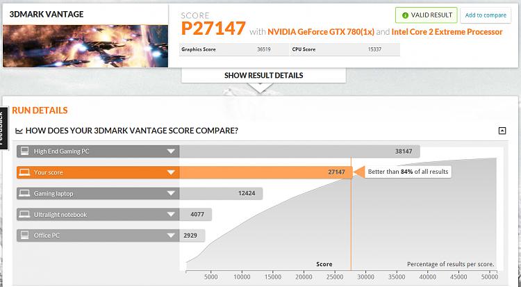 Show us your 3D Mark Vantage Benchmark scores-3dmark-vantage-780-oc.png