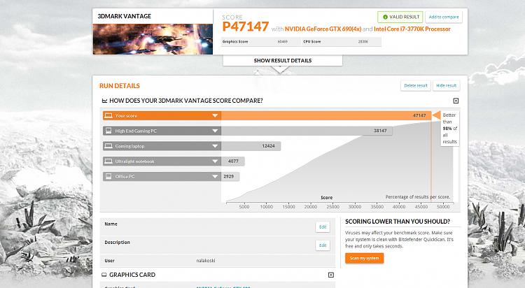 Show us your 3D Mark Vantage Benchmark scores-ggd.png
