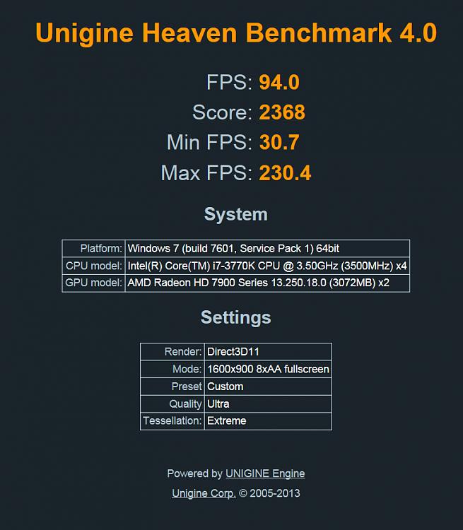 Show us your Unigine Heaven benchmark scores!-hmmm.png