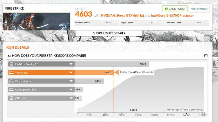Post your 3D Mark Firestrike scores-firestrike2.png