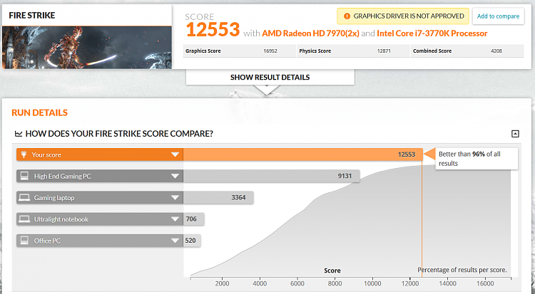 Post your 3D Mark Firestrike scores-boom.png