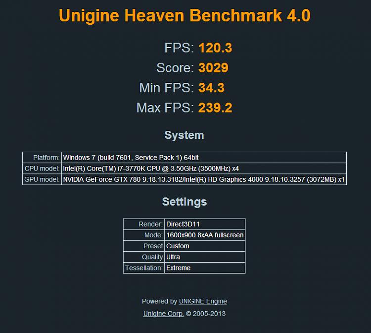 Show us your Unigine Heaven benchmark scores!-780lucid.png
