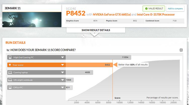 Post your 3DMARK11 Scores-lucid-3dmark11.png