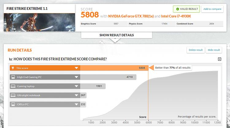 Post your 3D Mark Firestrike scores-fse.png