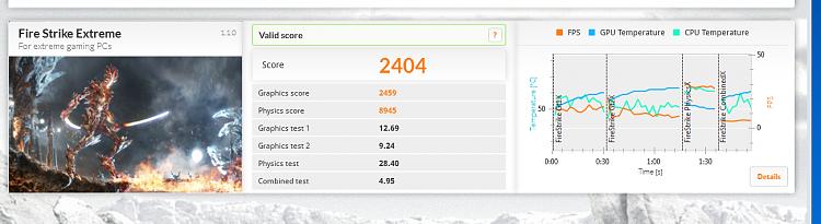 Post your 3D Mark Firestrike scores-firepro5ex.png