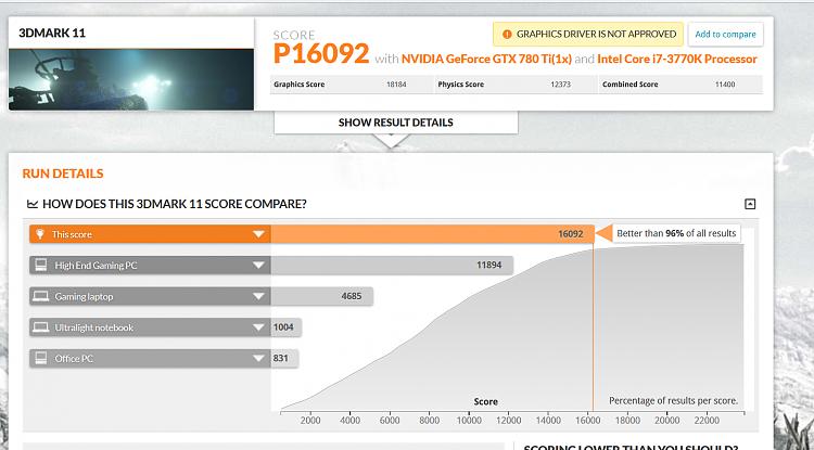 Post your 3DMARK11 Scores-3dm.png