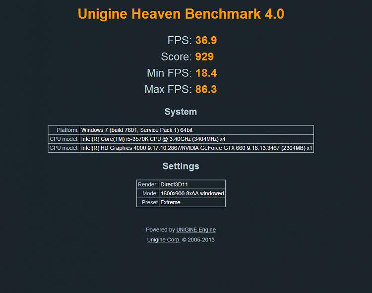 Show us your Unigine Heaven benchmark scores!-hvn929.png