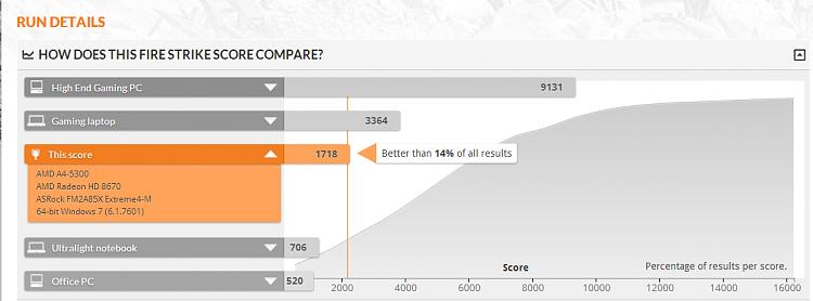Post your 3D Mark Firestrike scores-2014-04-12_172700.png