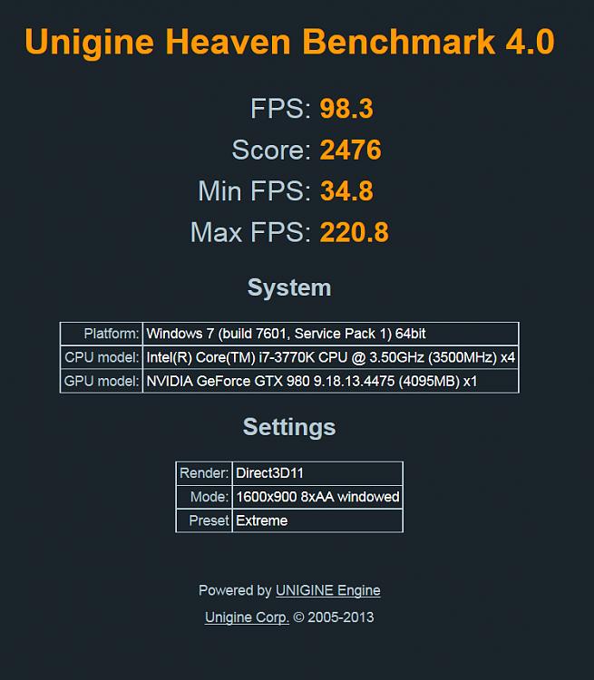 Show us your Unigine Heaven benchmark scores!-9801.png