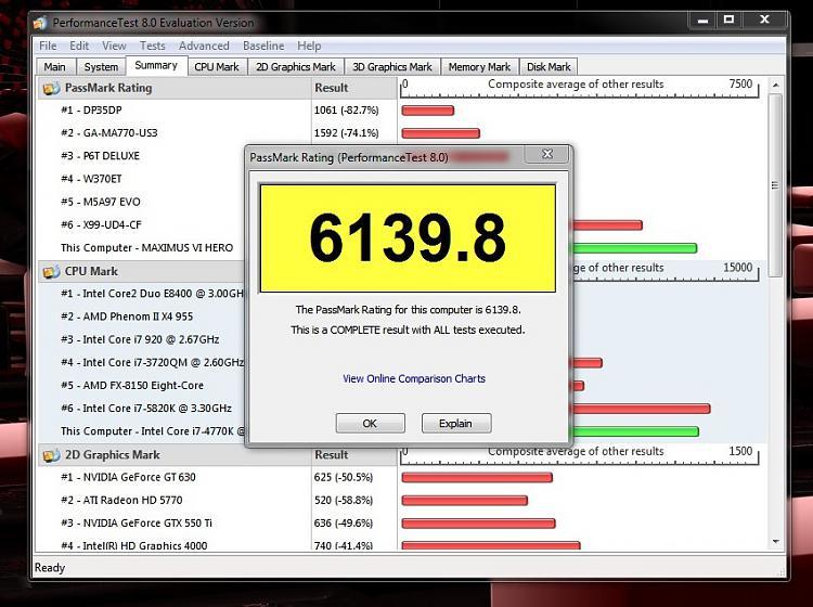 What's your Passmark Performance Test Score-6139.8-cpu-4.6-cache-4.2-mem-2133mhz-sli-stock.jpg
