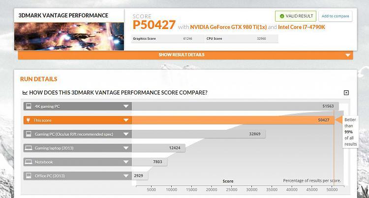 Show us your 3D Mark Vantage Benchmark scores-3d-mark-vantage.jpg