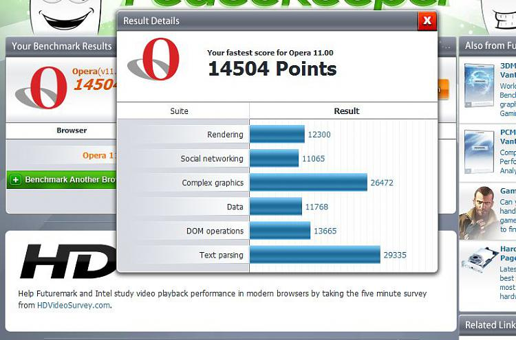 Post your Internet Browser Benchmark-opera-11.1055.jpg