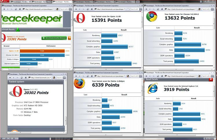 Post your Internet Browser Benchmark-pkspeed15391op11-1085.jpg