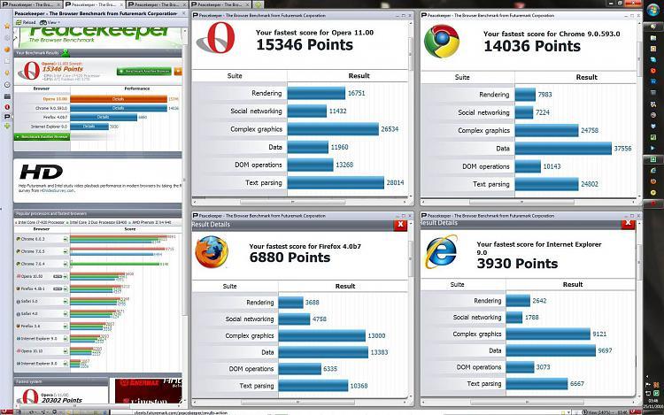 Post your Internet Browser Benchmark-opera11betabuild1111-other-browsers-hdtv-1080-.jpg