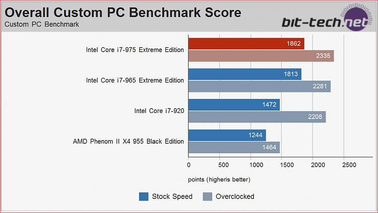 2011 Browser Benchmarks-cpu-benchmark.jpg